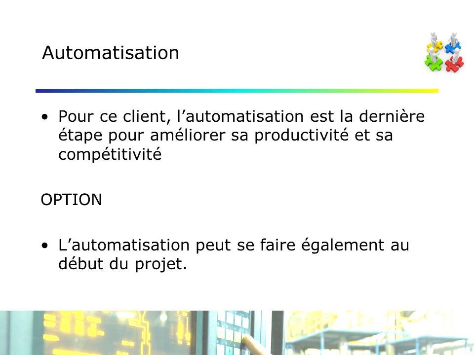 Automatisation Pour ce client, lautomatisation est la dernière étape pour améliorer sa productivité et sa compétitivité OPTION Lautomatisation peut se faire également au début du projet.
