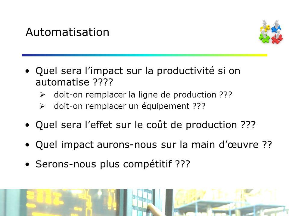 Automatisation Quel sera limpact sur la productivité si on automatise ???.