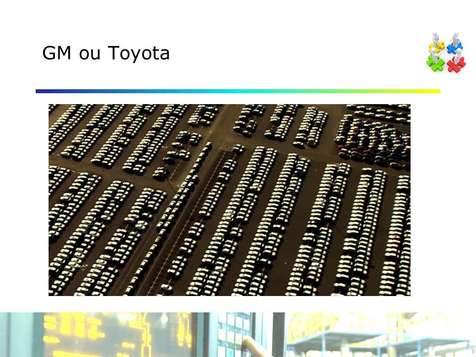 GM ou Toyota
