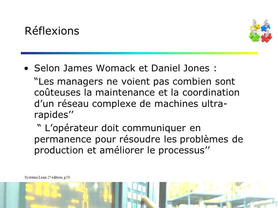 Réflexions Selon James Womack et Daniel Jones : Les managers ne voient pas combien sont coûteuses la maintenance et la coordination dun réseau complexe de machines ultra- rapides Lopérateur doit communiquer en permanence pour résoudre les problèmes de production et améliorer le processus Système Lean 2 e édition, p59