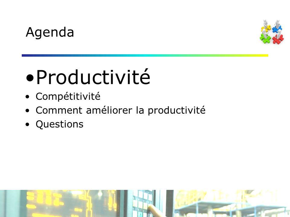 Agenda Productivité Compétitivité Comment améliorer la productivité Questions