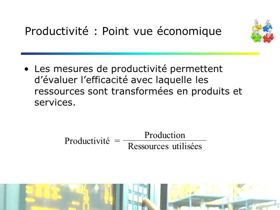 Productivité : Point vue économique Les mesures de productivité permettent dévaluer lefficacité avec laquelle les ressources sont transformées en produits et services.