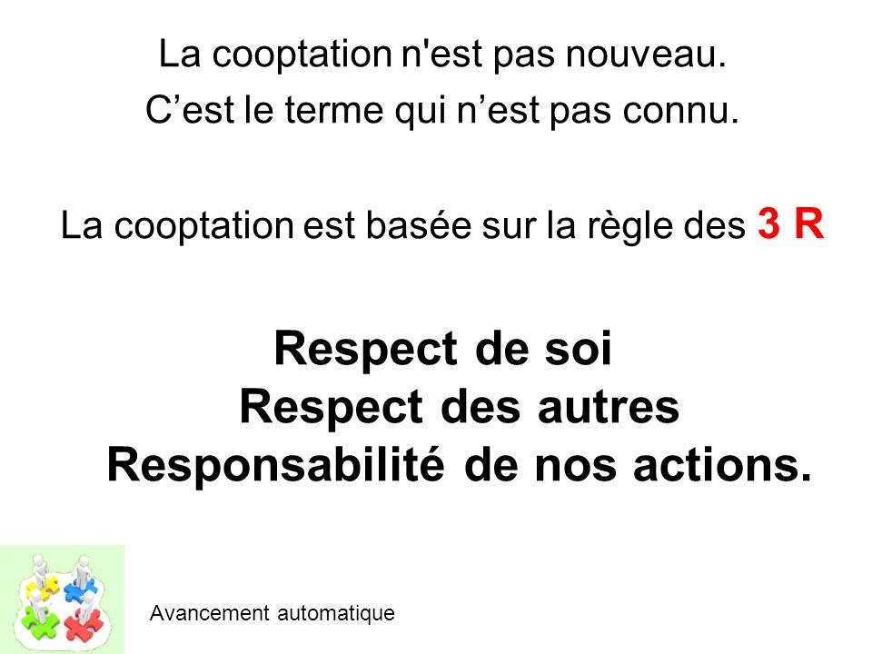État de la situation La cooptation est durable et rentable; La cooptation cest ludique, cest-à-dire un jeu; Elle attire les humains lucides, clairvoya