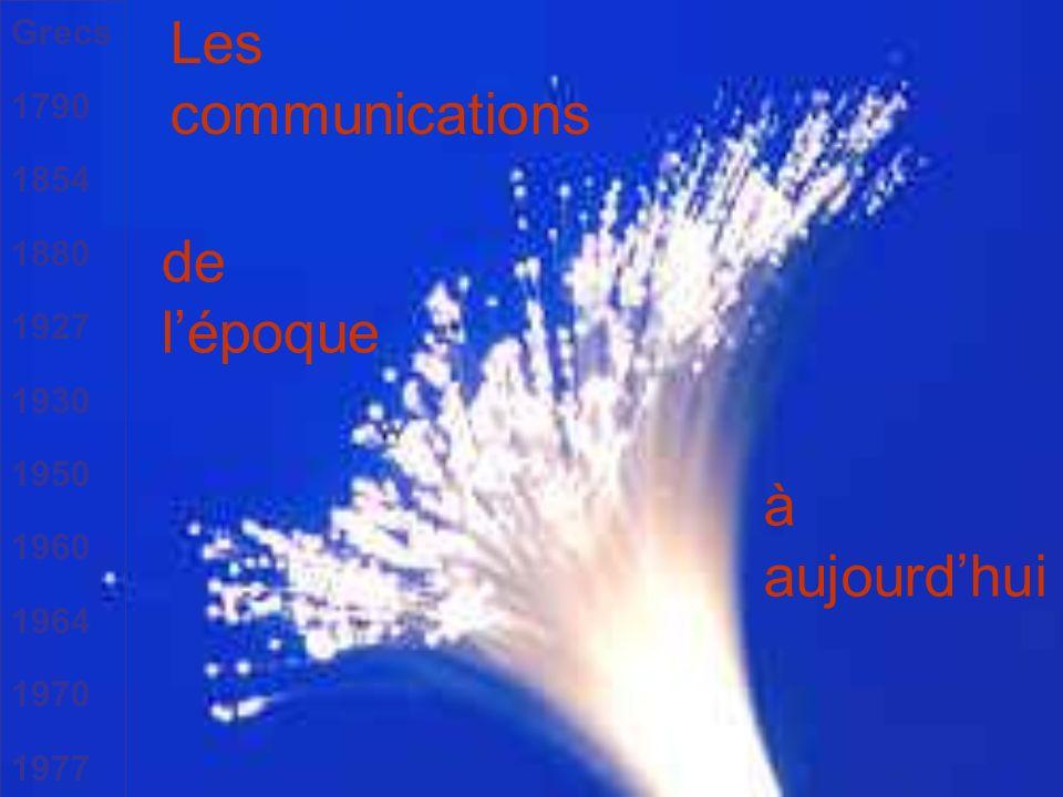Grecs 1790 1854 1880 1927 1930 1950 1960 1964 1970 1977 Le premier système de communication téléphonique optique fut installé au centre-ville de Chicago en 1977.
