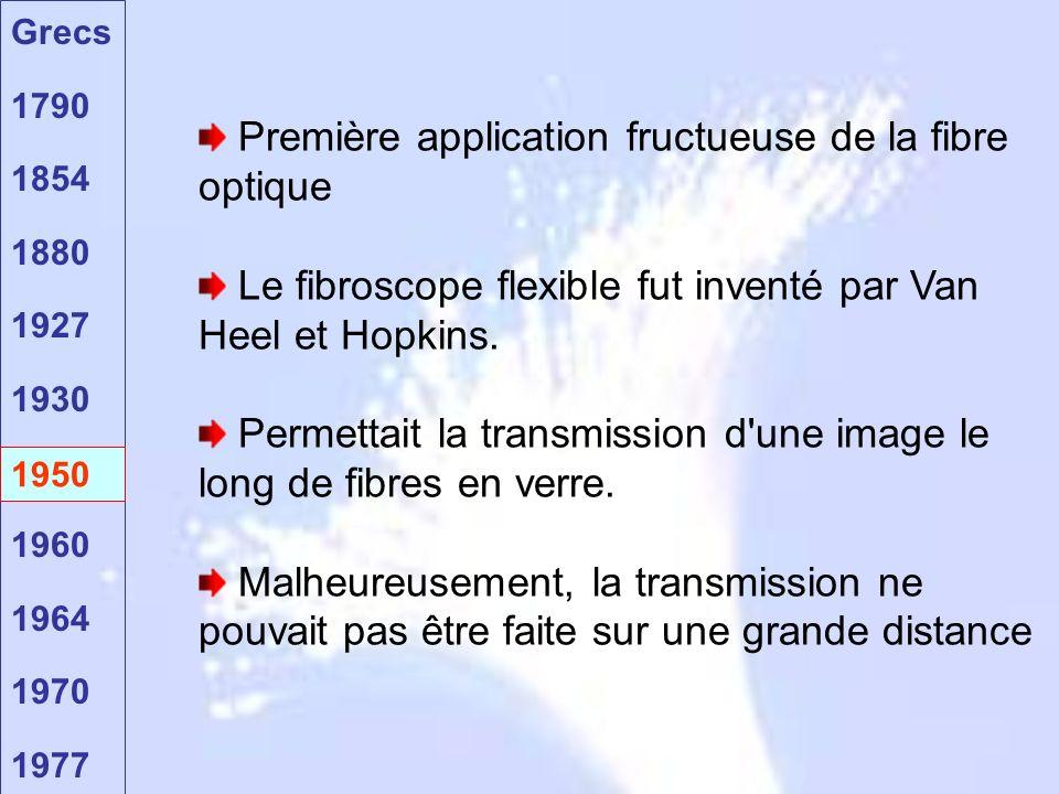 Grecs 1790 1854 1880 1927 1930 1950 1960 1964 1970 1977 1950 Première application fructueuse de la fibre optique Le fibroscope flexible fut inventé par Van Heel et Hopkins.