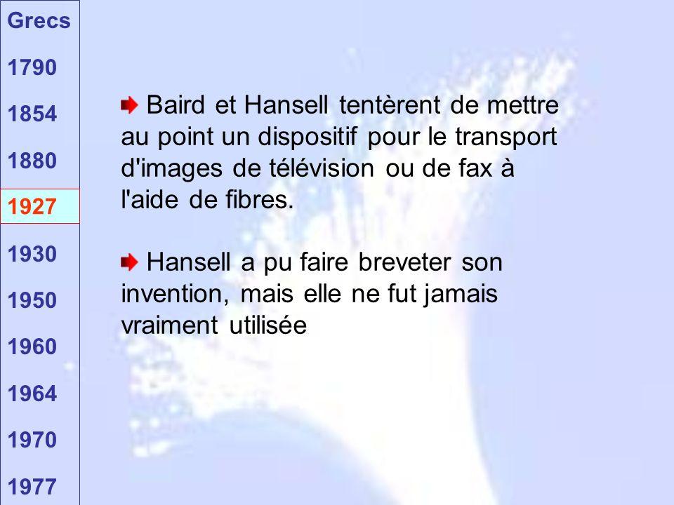 Grecs 1790 1854 1880 1927 1930 1950 1960 1964 1970 1977 1927 Baird et Hansell tentèrent de mettre au point un dispositif pour le transport d images de télévision ou de fax à l aide de fibres.