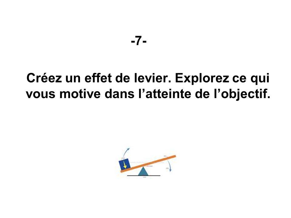 -7- Créez un effet de levier. Explorez ce qui vous motive dans latteinte de lobjectif.