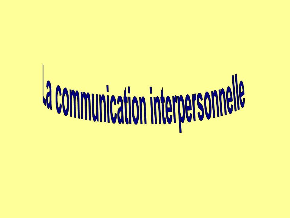 Sommaire Introduction Prélude La conviction Adapter son comportement La PNL Lanalyse transactionnelle