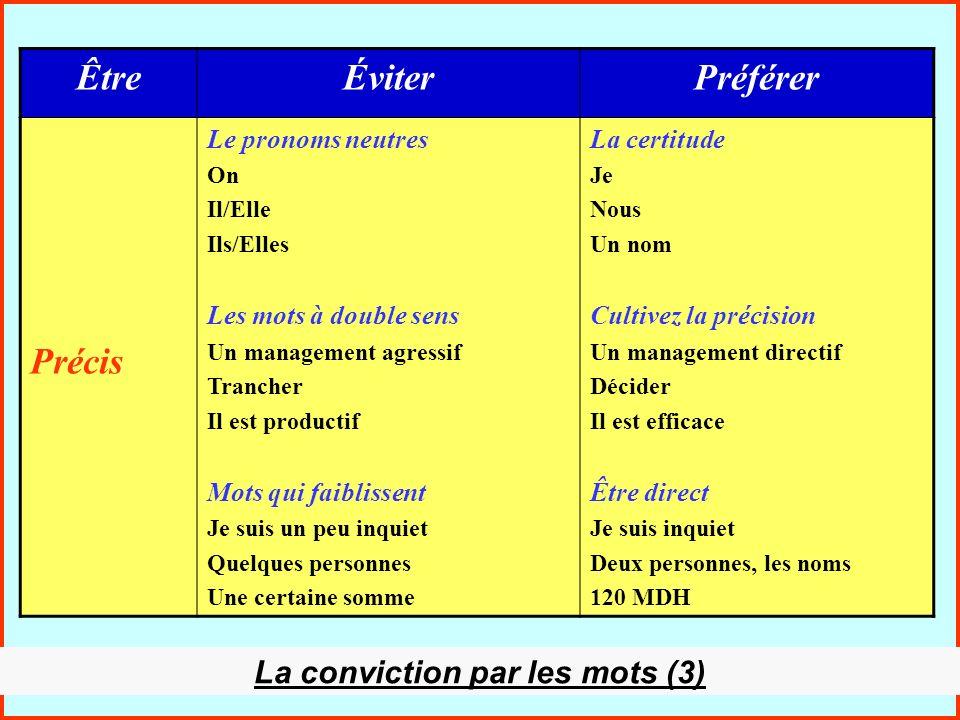 La communication interpersonnelle34 Communiquer efficacement Communiquer efficacement Comprendre lautre Adapter son comportement