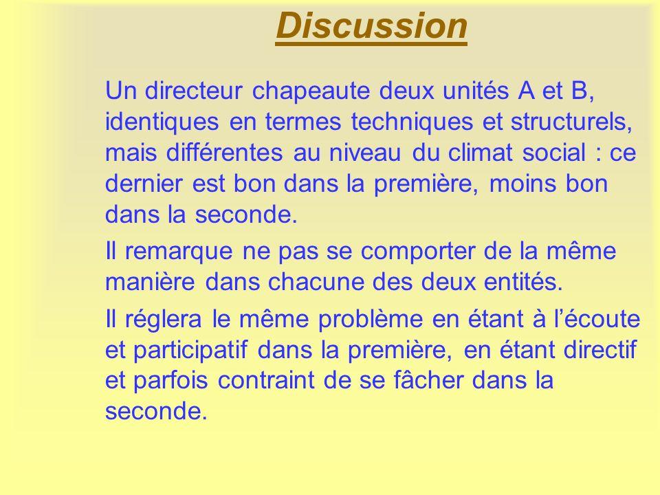 La communication interpersonnelle37 Situations et dispositions DispositionsSituation Comportement Situation et dispositions sont les deux facteurs explicatifs de tout comportement