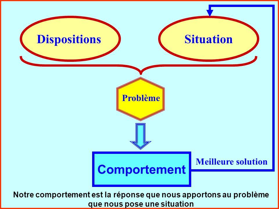 La communication interpersonnelle42 Comprendre lautre