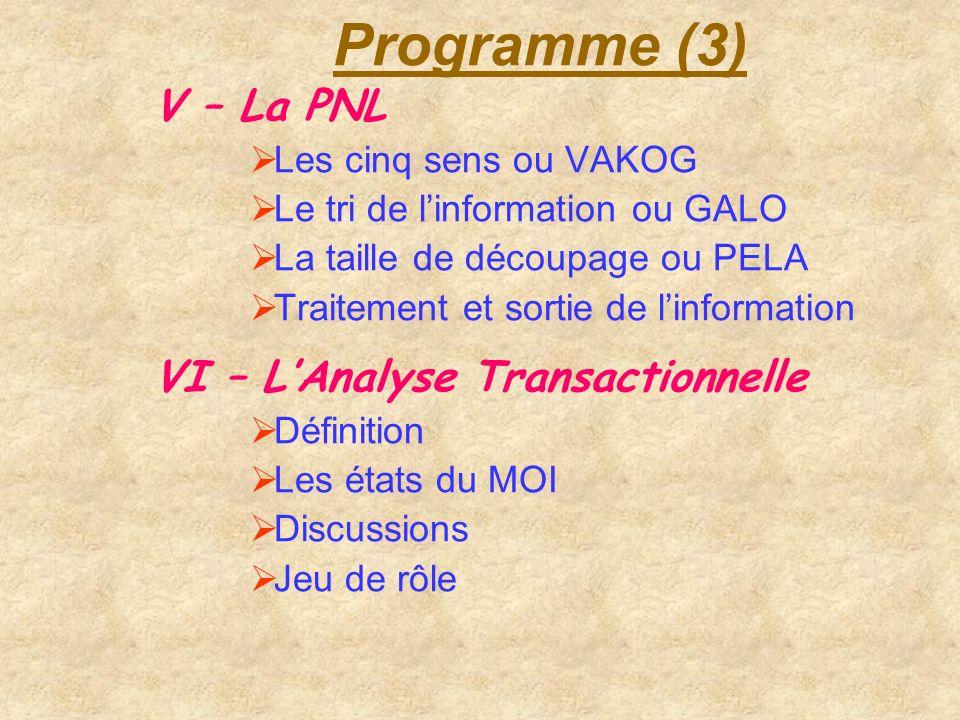 Objectifs du séminaire Mettre en œuvre des techniques de communication rigoureuses et efficaces Savoir adapter son style de communication Comprendre la PNL et lAT