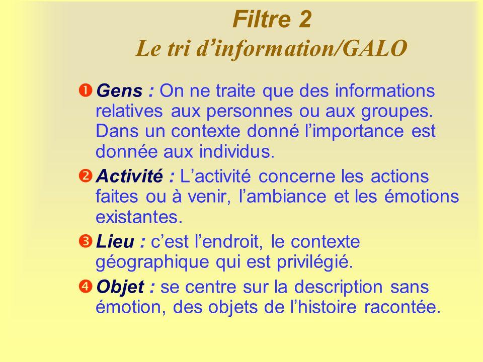 La communication interpersonnelle51 Les questions à se poser lors dun tri GALO Type de tri Gens Activité Lieu Objet Questions à se poser Qui et avec qui .
