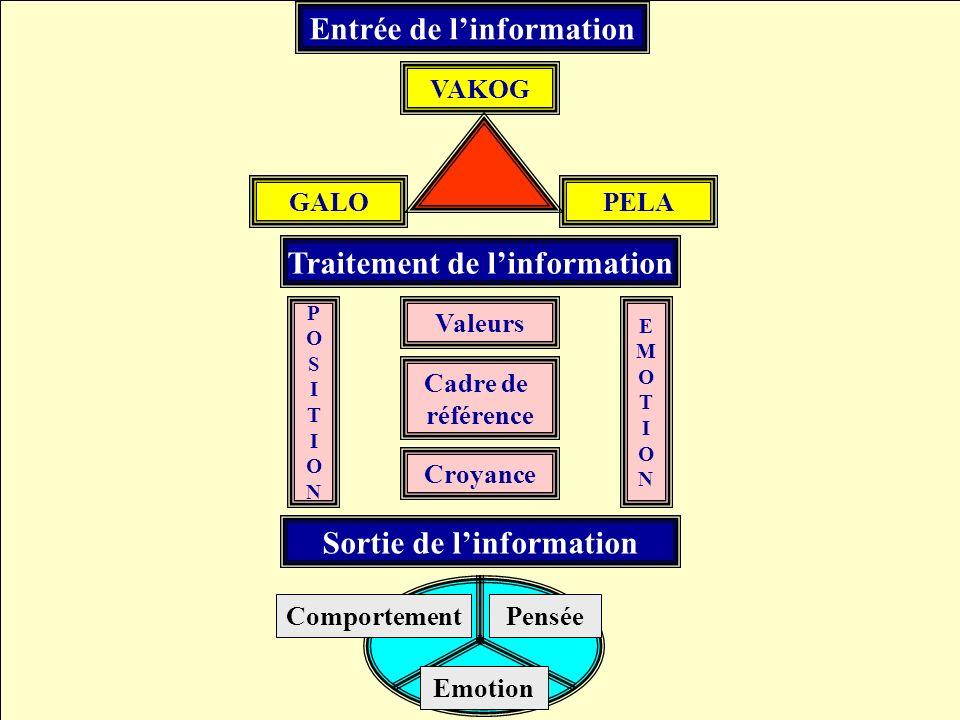 La communication interpersonnelle56 Lanalyse transactionnelle LAnalyse Transactionnelle « Nous sommes tous des êtres collectifs ».