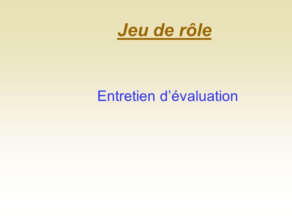 La communication interpersonnelle69 Communiquer efficacement Comprendre lautre Adapter son comportement Communiquer efficacement Communiquer efficacement