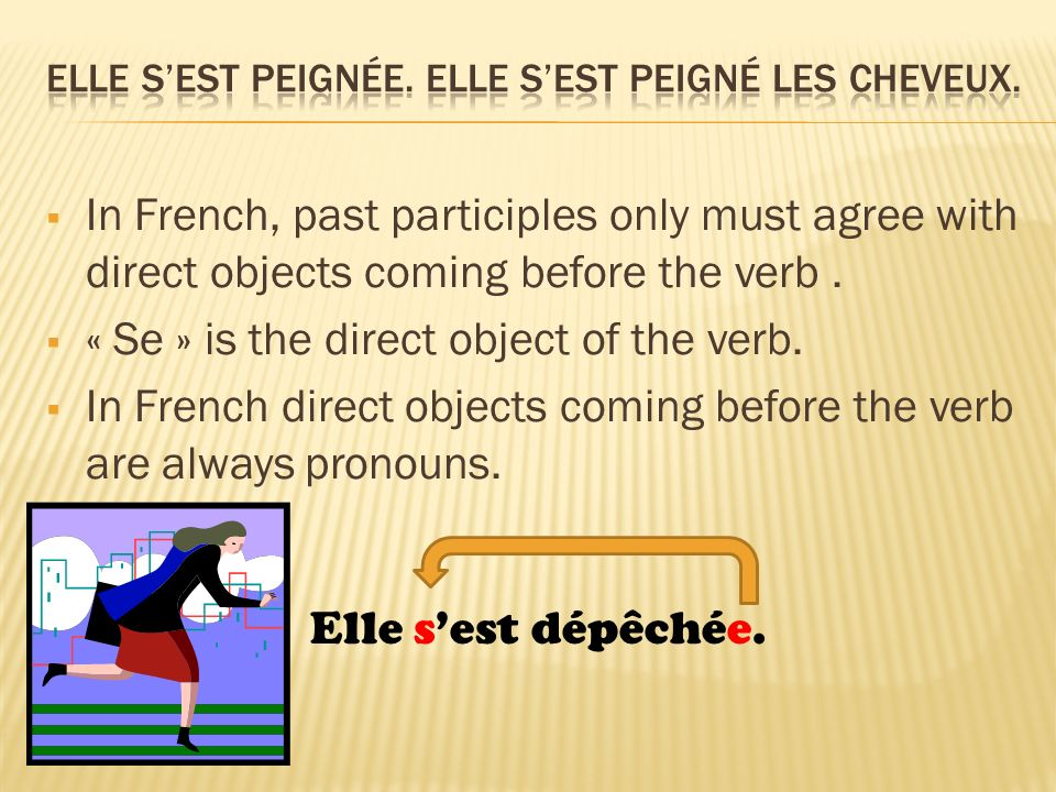 In French, past participles only must agree with direct objects coming before the verb. « Se » is the direct object of the verb. In French direct obje