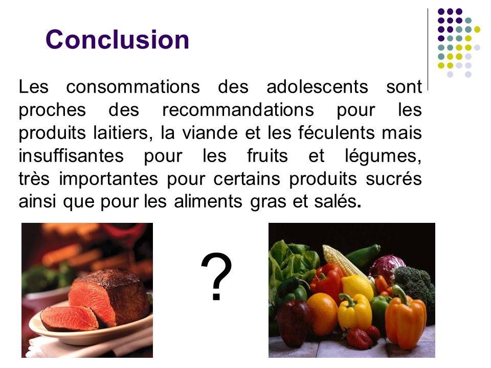 Conclusion Les consommations des adolescents sont proches des recommandations pour les produits laitiers, la viande et les féculents mais insuffisantes pour les fruits et légumes, très importantes pour certains produits sucrés ainsi que pour les aliments gras et salés.