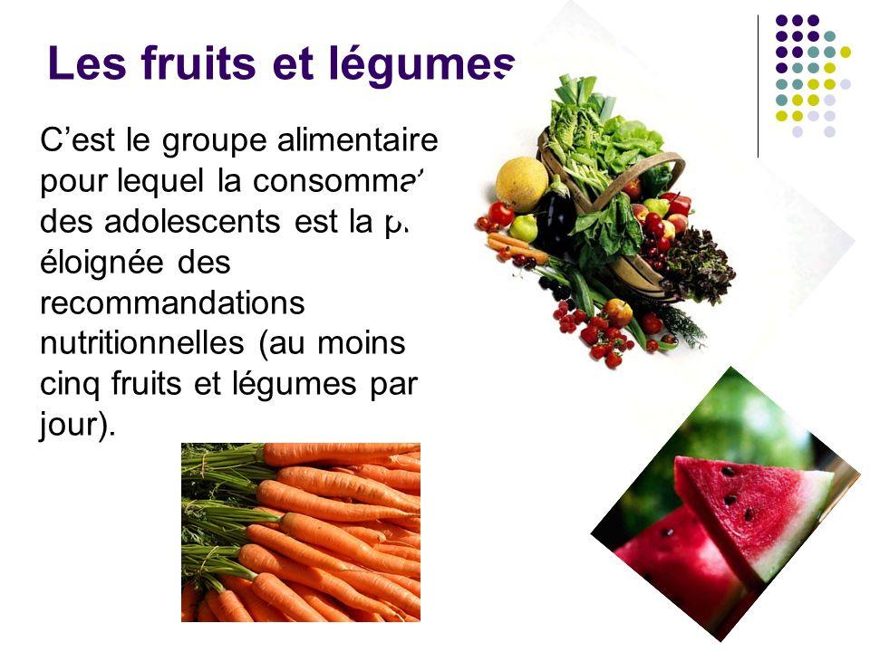 Les fruits et légumes Cest le groupe alimentaire pour lequel la consommation des adolescents est la plus éloignée des recommandations nutritionnelles (au moins cinq fruits et légumes par jour).