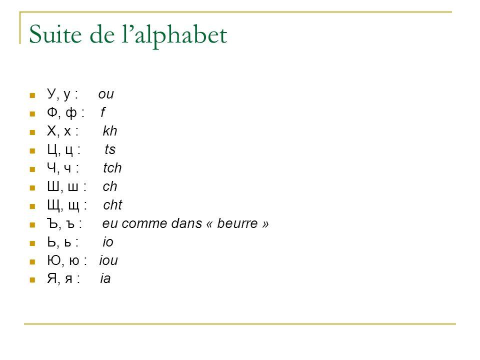 Suite de lalphabet У, у : ou Ф, ф : f Х, х : kh Ц, ц : ts Ч, ч : tch Ш, ш : ch Щ, щ : cht Ъ, ъ : eu comme dans « beurre » Ь, ь : io Ю, ю : iou Я, я :