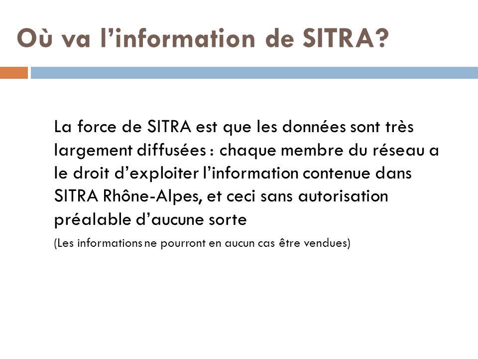 Où va linformation de SITRA? La force de SITRA est que les données sont très largement diffusées : chaque membre du réseau a le droit dexploiter linfo