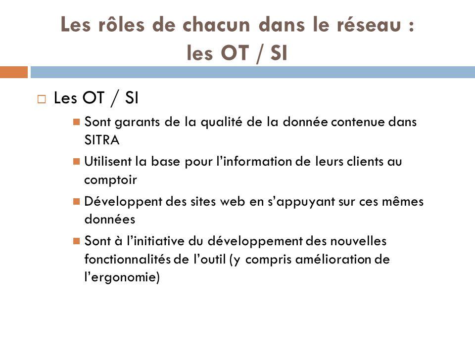 Les rôles de chacun dans le réseau : les OT / SI Les OT / SI Sont garants de la qualité de la donnée contenue dans SITRA Utilisent la base pour linfor