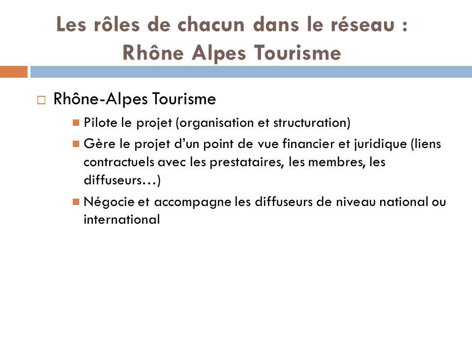 Les rôles de chacun dans le réseau : Rhône Alpes Tourisme Rhône-Alpes Tourisme Pilote le projet (organisation et structuration) Gère le projet dun point de vue financier et juridique (liens contractuels avec les prestataires, les membres, les diffuseurs…) Négocie et accompagne les diffuseurs de niveau national ou international