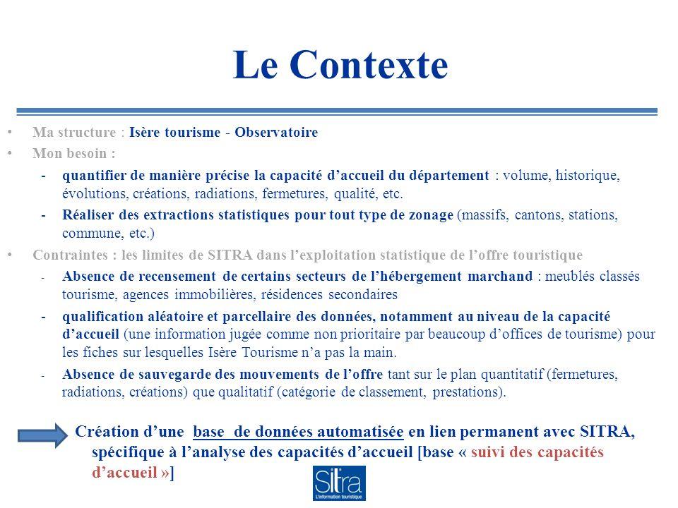 Le Contexte Ma structure : Isère tourisme - Observatoire Mon besoin : -quantifier de manière précise la capacité daccueil du département : volume, his