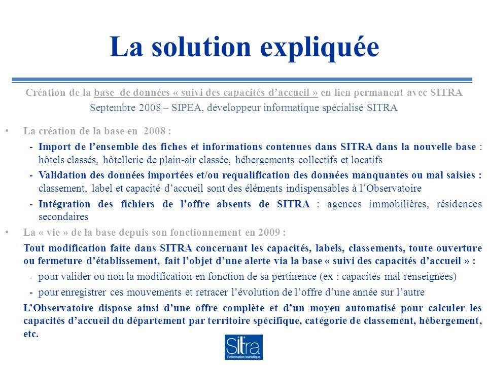 La solution expliquée Création de la base de données « suivi des capacités daccueil » en lien permanent avec SITRA Septembre 2008 – SIPEA, développeur