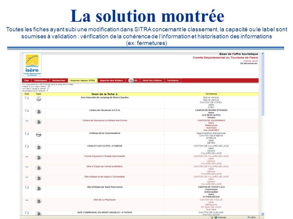 La solution montrée Toutes les fiches ayant subi une modification dans SITRA concernant le classement, la capacité ou le label sont soumises à validat