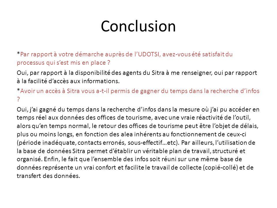 Conclusion *Par rapport à votre démarche auprès de lUDOTSI, avez-vous été satisfait du processus qui sest mis en place .