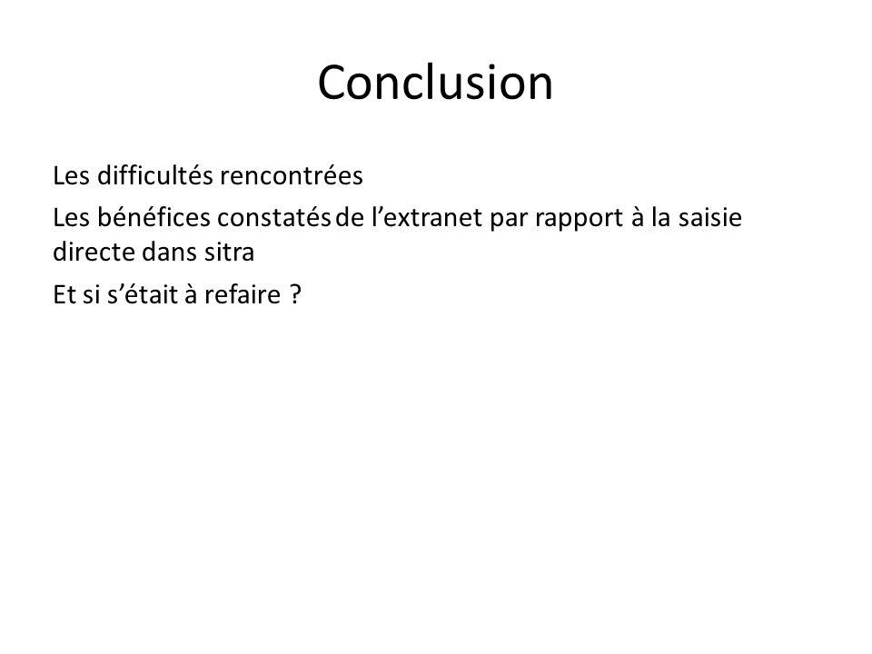 Conclusion Les difficultés rencontrées Les bénéfices constatés de lextranet par rapport à la saisie directe dans sitra Et si sétait à refaire