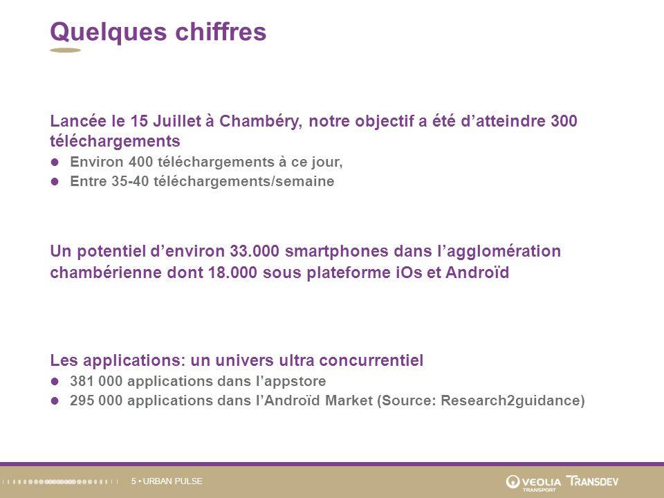 URBAN PULSE5 Quelques chiffres Lancée le 15 Juillet à Chambéry, notre objectif a été datteindre 300 téléchargements Environ 400 téléchargements à ce j