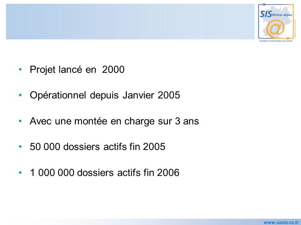 www.sante-ra.fr Et le DMP dans tout cela .