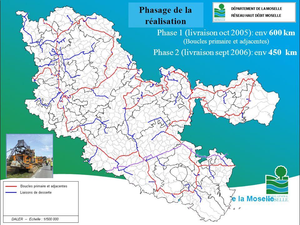 Conseil Général de la Moselle à vos côtés Phase 1 (livraison oct 2005): env 600 km (Boucles primaire et adjacentes) Phase 2 (livraison sept 2006): env