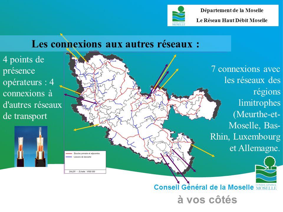 Conseil Général de la Moselle à vos côtés Les connexions aux autres réseaux : 4 points de présence opérateurs : 4 connexions à d'autres réseaux de tra