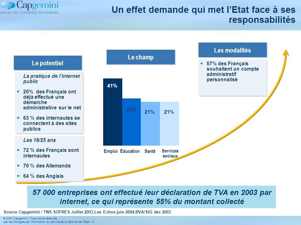 © 2004 Capgemini – Tous droits réservés Les technologies de linformation au service de la réforme de lEtat – 3 Un effet demande qui met lEtat face à s