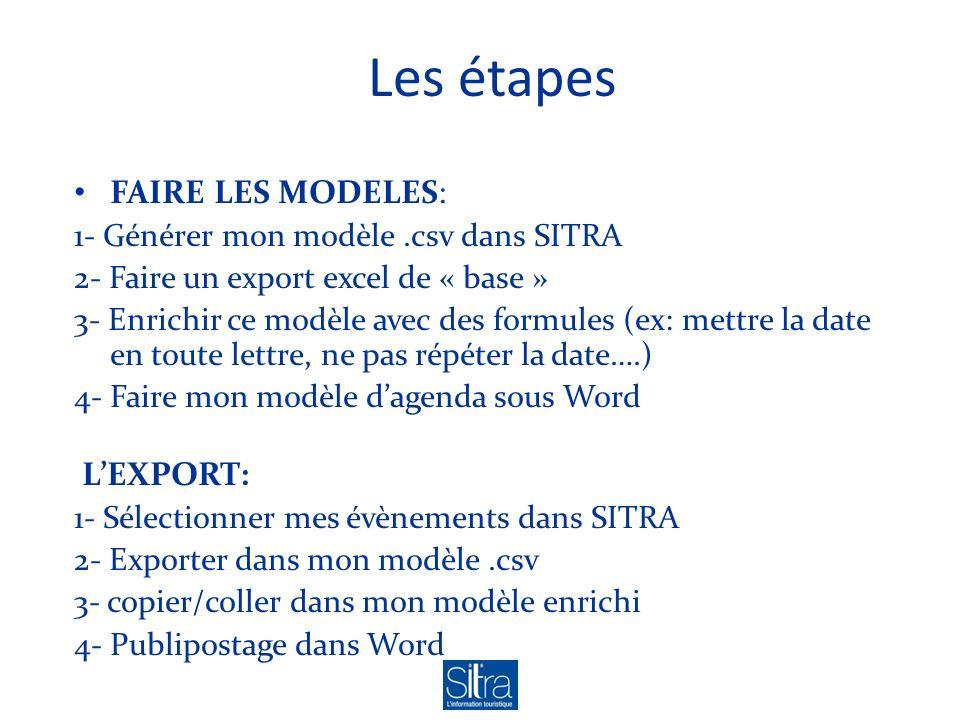 Les étapes FAIRE LES MODELES: 1- Générer mon modèle.csv dans SITRA 2- Faire un export excel de « base » 3- Enrichir ce modèle avec des formules (ex: mettre la date en toute lettre, ne pas répéter la date….) 4- Faire mon modèle dagenda sous Word LEXPORT: 1- Sélectionner mes évènements dans SITRA 2- Exporter dans mon modèle.csv 3- copier/coller dans mon modèle enrichi 4- Publipostage dans Word