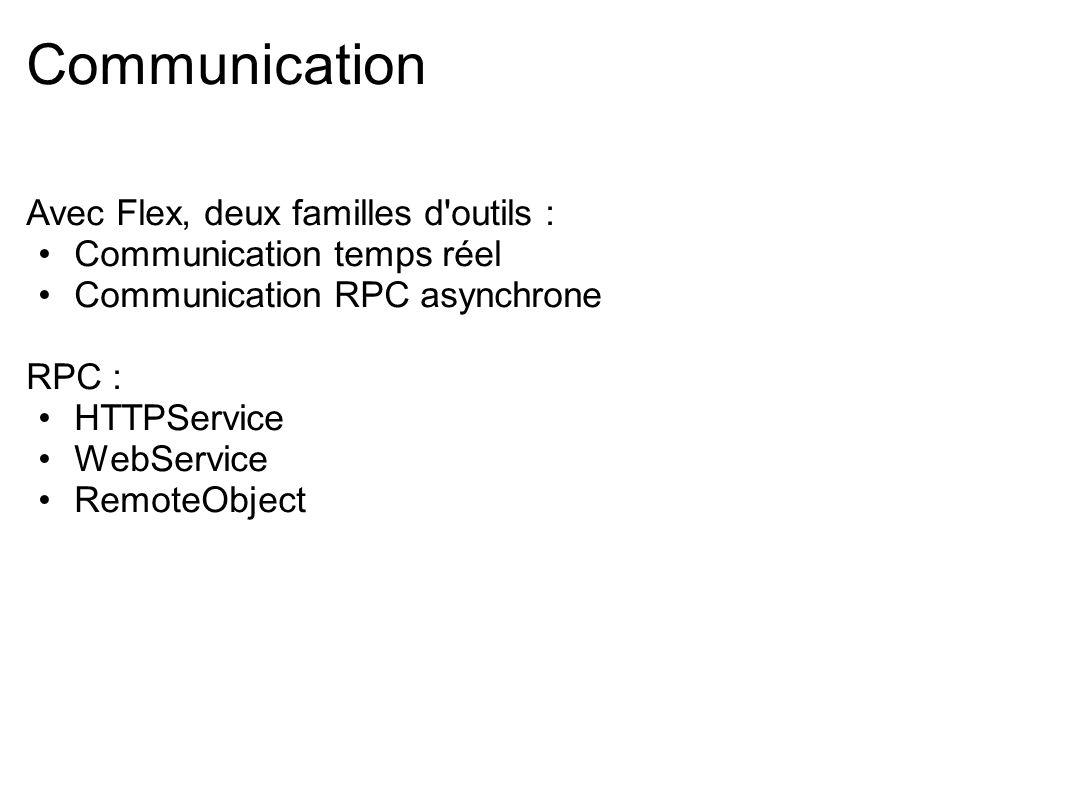 Communication Avec Flex, deux familles d'outils : Communication temps réel Communication RPC asynchrone RPC : HTTPService WebService RemoteObject