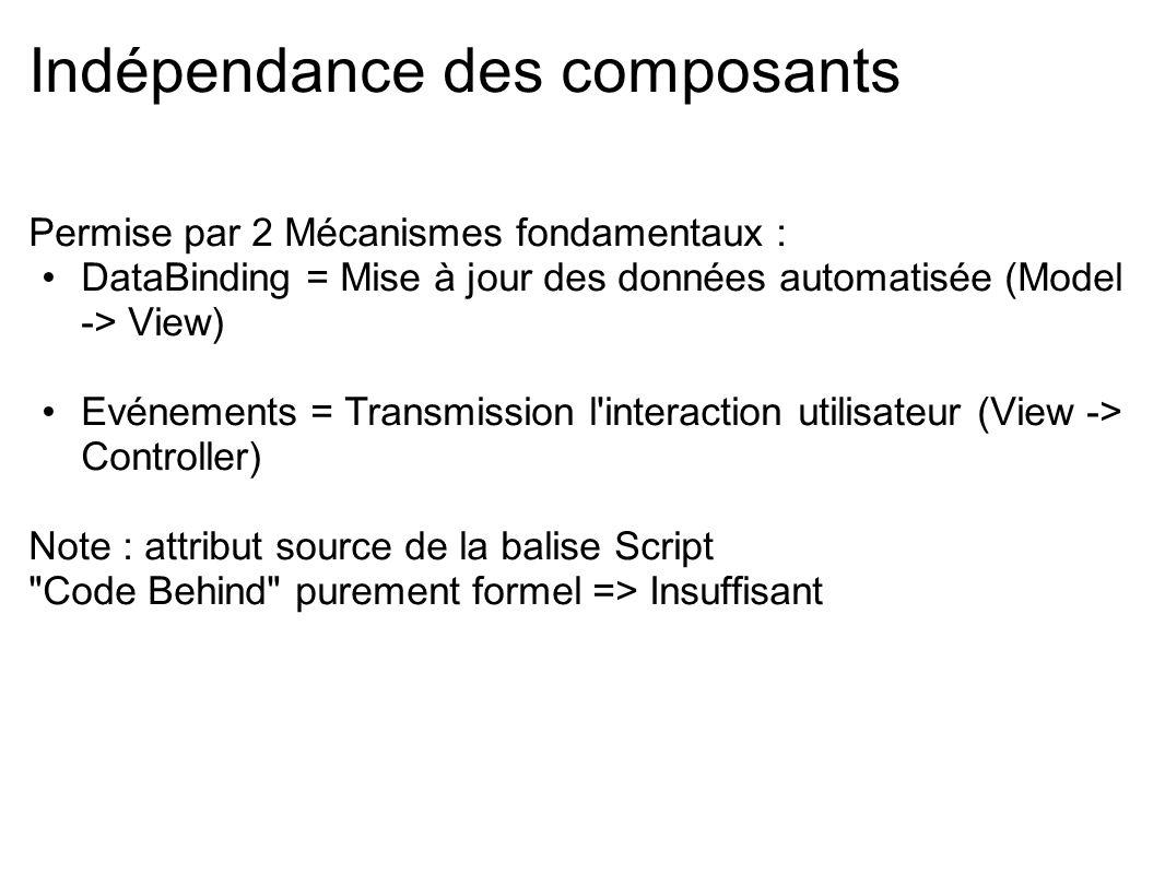Indépendance des composants Permise par 2 Mécanismes fondamentaux : DataBinding = Mise à jour des données automatisée (Model -> View) Evénements = Tra