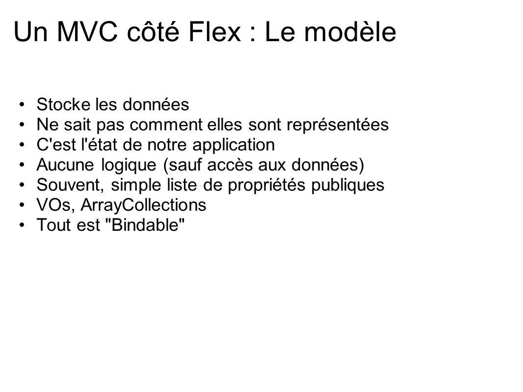 Un MVC côté Flex : Le modèle Stocke les données Ne sait pas comment elles sont représentées C'est l'état de notre application Aucune logique (sauf acc