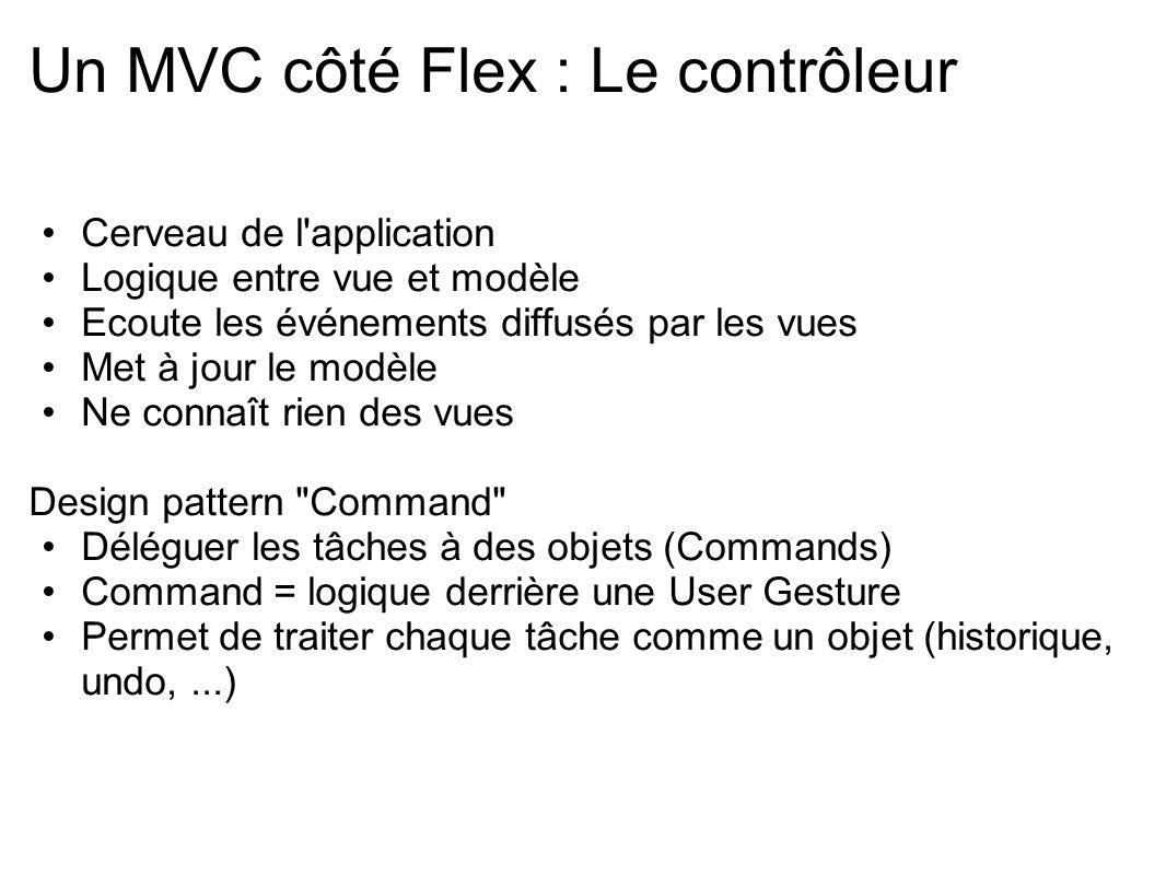 Un MVC côté Flex : Le contrôleur Cerveau de l'application Logique entre vue et modèle Ecoute les événements diffusés par les vues Met à jour le modèle