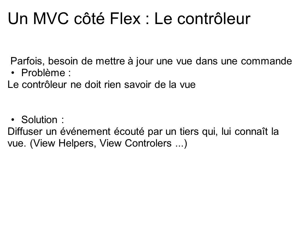 Un MVC côté Flex : Le contrôleur Parfois, besoin de mettre à jour une vue dans une commande Problème : Le contrôleur ne doit rien savoir de la vue Sol