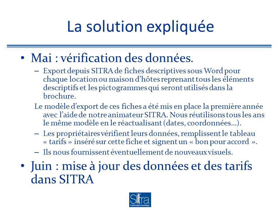 La solution expliquée Mai : vérification des données. – Export depuis SITRA de fiches descriptives sous Word pour chaque location ou maison dhôtes rep