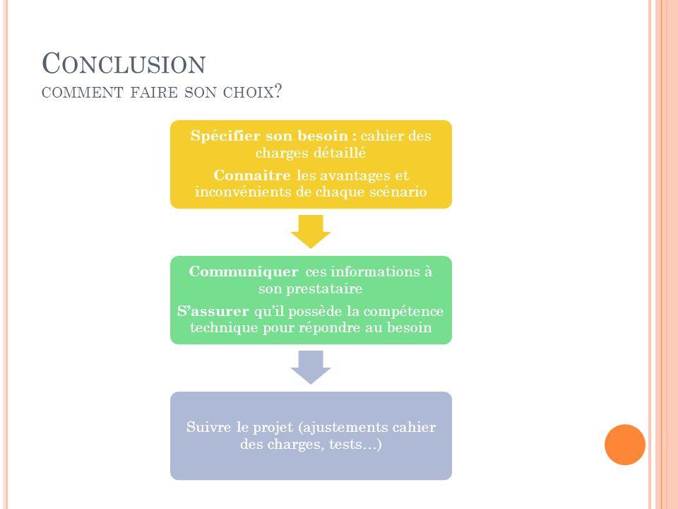 C ONCLUSION COMMENT FAIRE SON CHOIX ? Spécifier son besoin : cahier des charges détaillé Connaitre les avantages et inconvénients de chaque scénario C