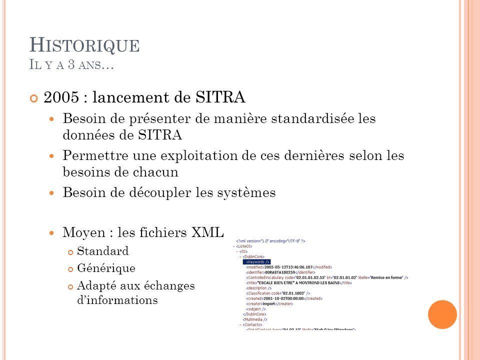 H ISTORIQUE I L Y A 3 ANS … 2005 : lancement de SITRA Besoin de présenter de manière standardisée les données de SITRA Permettre une exploitation de c