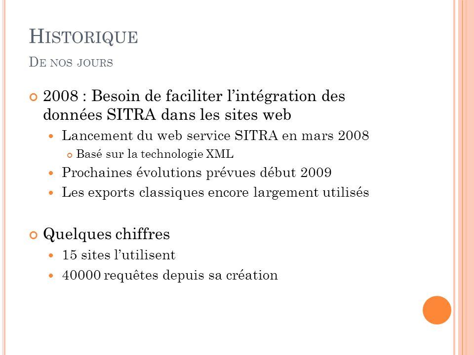 H ISTORIQUE D E NOS JOURS 2008 : Besoin de faciliter lintégration des données SITRA dans les sites web Lancement du web service SITRA en mars 2008 Bas
