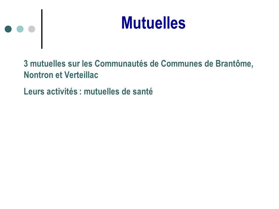 Mutuelles 3 mutuelles sur les Communautés de Communes de Brantôme, Nontron et Verteillac Leurs activités : mutuelles de santé