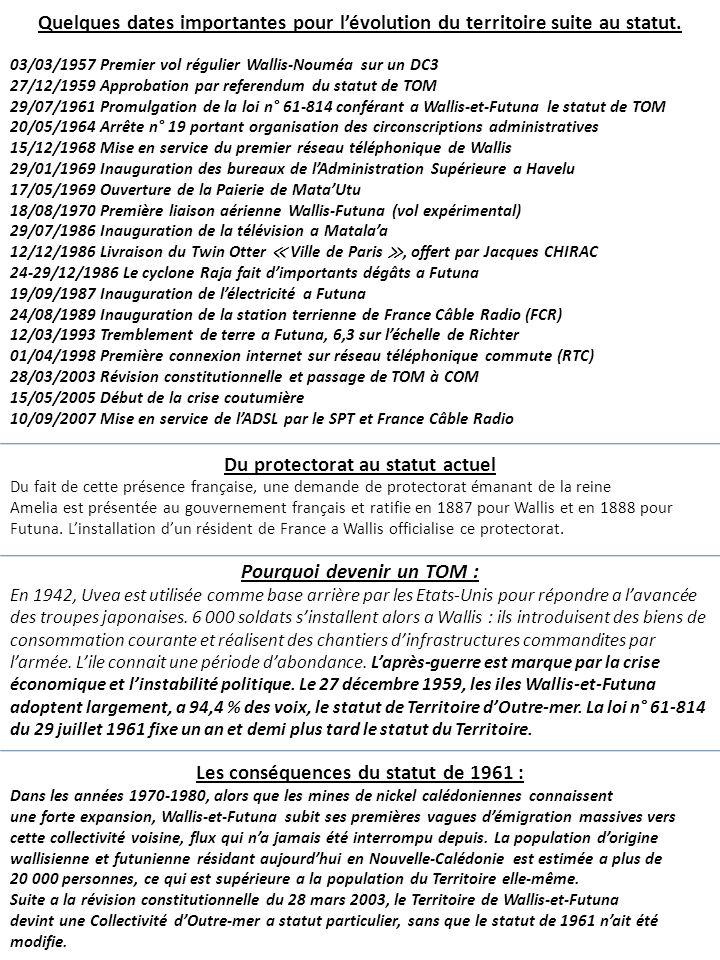 Quelques dates importantes pour lévolution du territoire suite au statut.