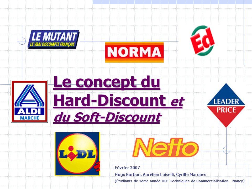 Le concept du Hard-Discount et du Soft-Discount Février 2007 Hugo Burban, Aurélien Luiselli, Cyrille Marques (Étudiants de 2ème année DUT Techniques d