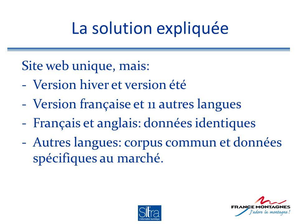 La solution expliquée Site web unique, mais: -Version hiver et version été -Version française et 11 autres langues -Français et anglais: données identiques -Autres langues: corpus commun et données spécifiques au marché.